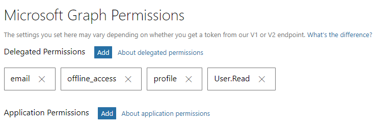 OAuth 2 0 for Microsoft Accounts (installed applications)